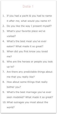 90 Date Night Questions for Christian Married Couples: Liven Things Up | Embracing a Simpler Life