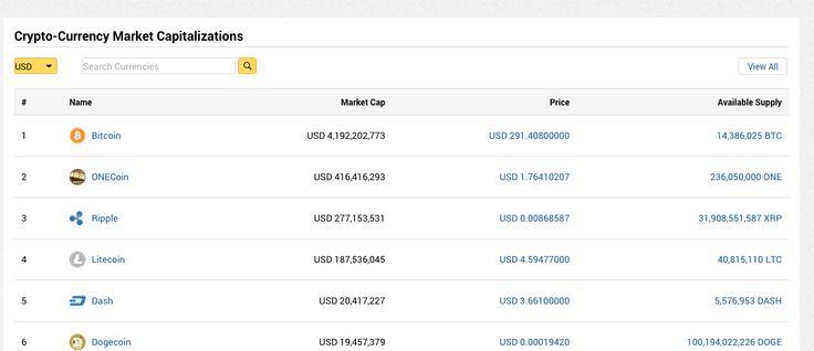 Onecoin exchange rate : antoniaeyre7wtl gq
