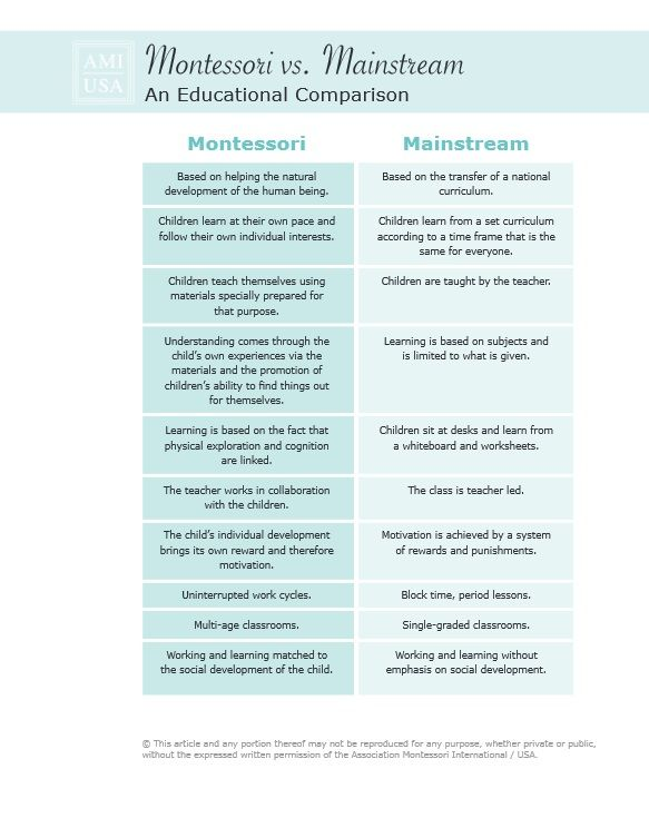 montessori education vs. traditional mainstream education. This is why my future child is already on the waiting list.