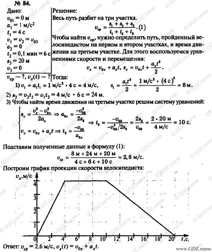 Гдз По Физике А П Рымкевич 1978