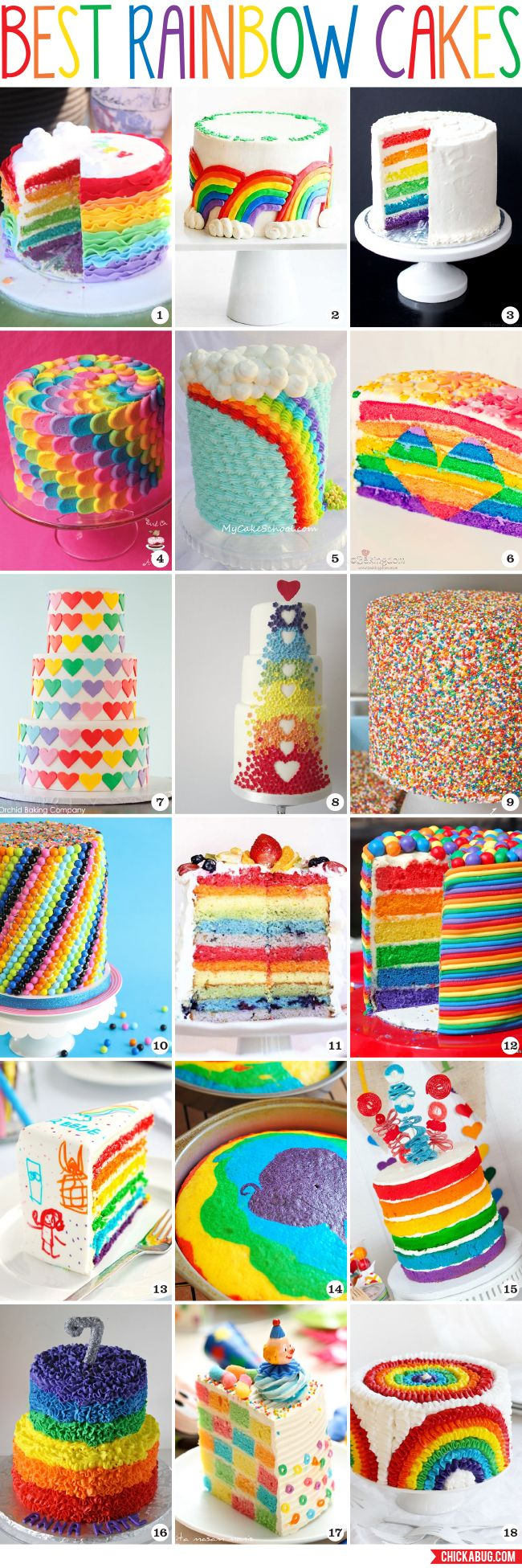 Everyone loves a rainbow cake! Here are a ton of rainbow cake recipes & decorating ideas.