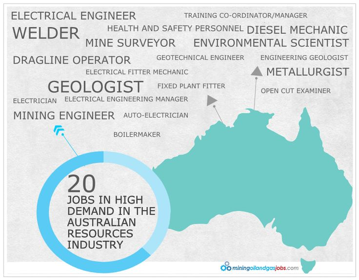 7 best Mining Oil and Gas Jobs Infographics images on Pinterest - dragline operator sample resume