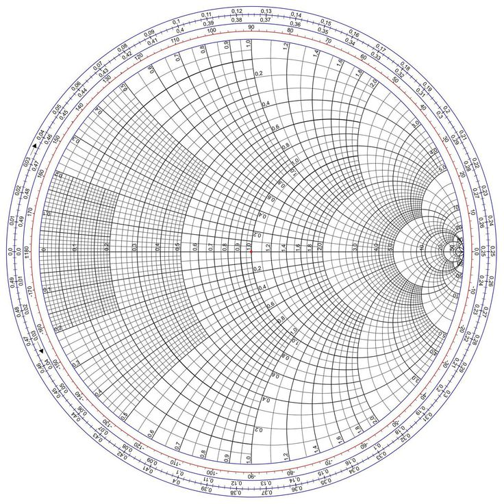13 best latex graphics images on pinterest graphics latex and smith chart ccuart Gallery