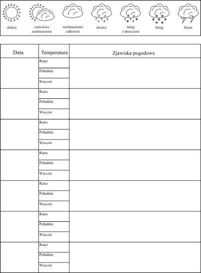 Kalendarz pogody do wydrukowania
