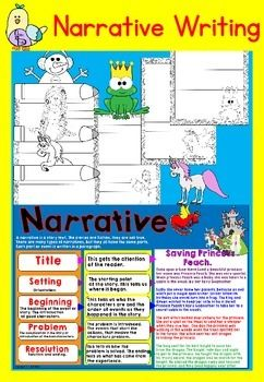 Narrative writingThis is a fantastic way to help your students with constructing their story writing. Using the narrative poster your student can be the author of their own fairytale and so much more. I love this writing program students really become engaged and want to bring the adorable illustrations to life with their words.