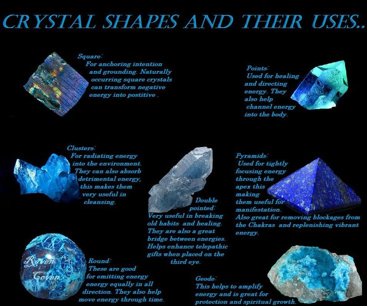 Crystal Shapes and Their Uses