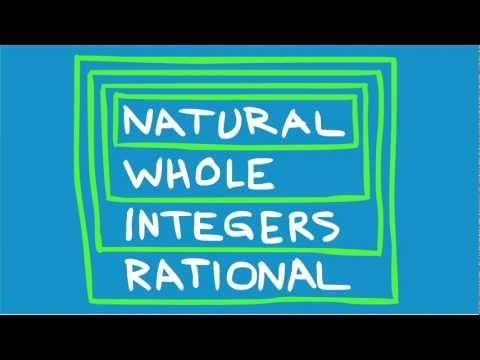 A song that teaches whole natural integers and rational numbers, its very fun and easy to remember. This will be helpful to children who are just learning this and to adults in college who need a little help remembering each word. Great to play everyday on an iPod or the radio while driving.