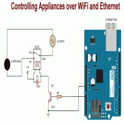 Controlling Appliances over WiFi and Ethernet using Arduino UNO
