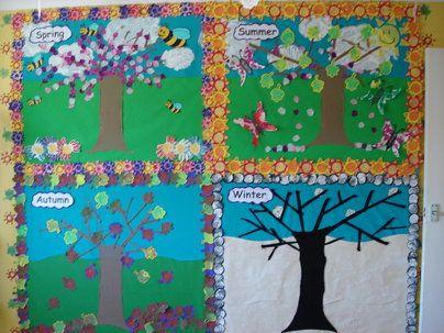 Weather and the Seasons Display, class display, Seasons, weather