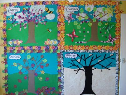 Weather and the Seasons Display, class display, Seasons, weather