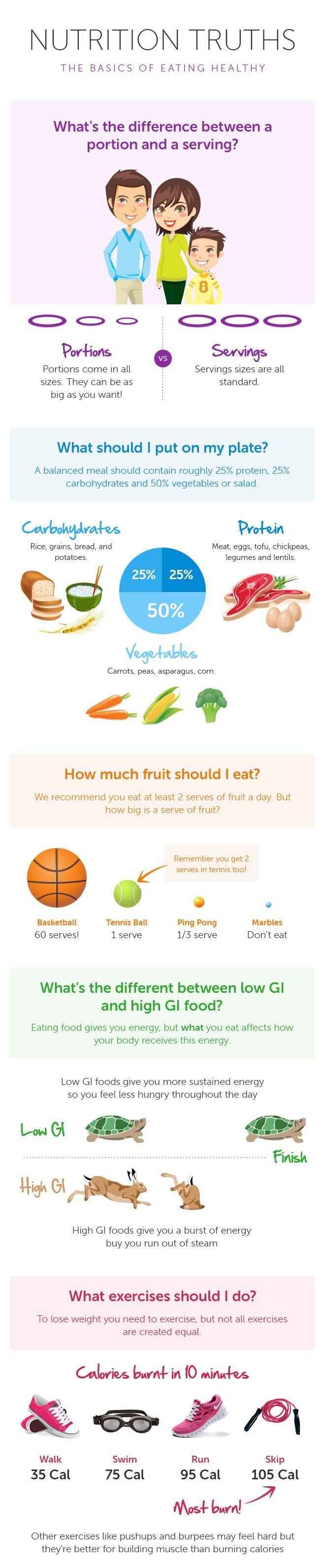 Fit fact: Carbs are NOT the enemy! Check out the infographic below to learn which carbs fuel your body.