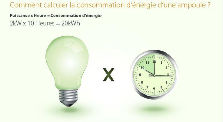 24 best erkenntnisse ber lampen leuchten beleuchtung images on pinterest lighting blog and - Comment calculer la puissance ...