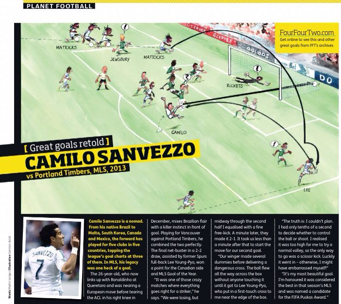 Great Goals Retold - FourFourTwo. Love the illustration style. Fun way of capturing a play.