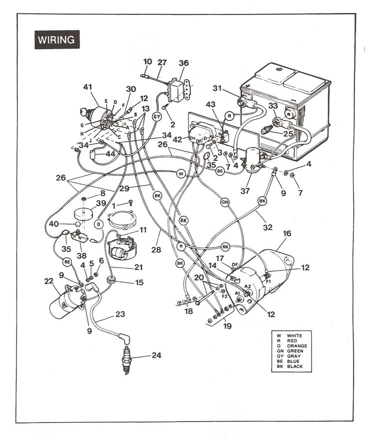 Unique Wiring Diagram 2007 Club Car Precedent