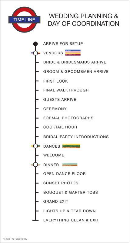 Best 25+ Timeline Example Ideas On Pinterest Wedding Day   Sample Career  Timeline