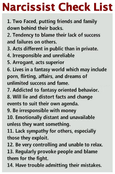 A narcissist will have many, but not necessarily all, of these traits.