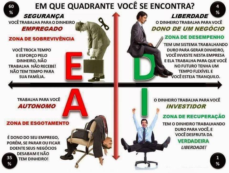 Sucesso e Liberdade Financeira Não se Aprende Na Escola!!   http://revenda.multpost.com.br/index.php?ref=lopespt