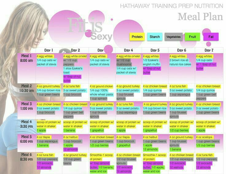 Paige Hathaway Meal Plan                                                                                                                            More