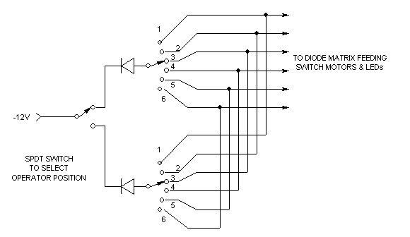 Model RailRoad Wiring & Circuits image by A. Joe Petrucce