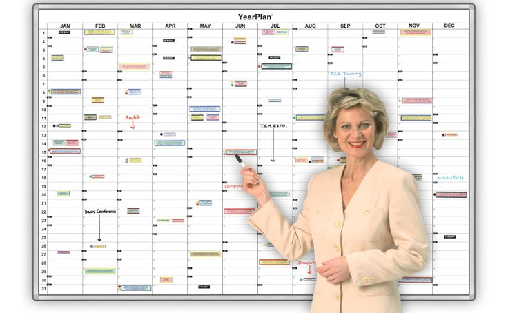 365 Day Yearplan Magnetic Whiteboard Planning Calendar