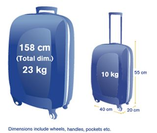 Checked And Hand Luggage Allowance Dimensions Travel In 2018 Pinterest Baggage 2017