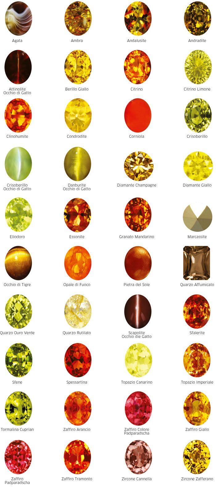 Le pietre preziose dal giallo al cioccolato