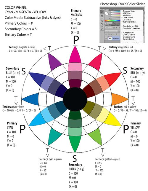 Color Feelings Chart 243 best charts and infographics images on pinterest