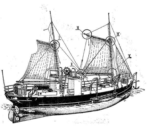instructions on how to build a ship sail