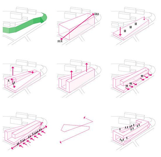 architecture concept diagram urban design diagram and concept diagram