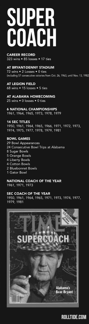 Super Coach, Paul Bear Bryant - from the Alabama Football 2017 Media Guide - issuu #Alabama #RollTide #Bama #BuiltByBama #RTR #CrimsonTide #RammerJammer #Alabama2017MediaGuide