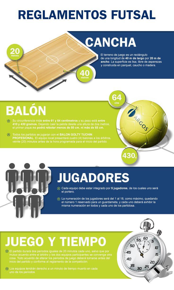 Conoce cada una de las dimensiones de la cancha donde se juega futsal, la circunferencia del balón, posición del balón y tiempo de juego.