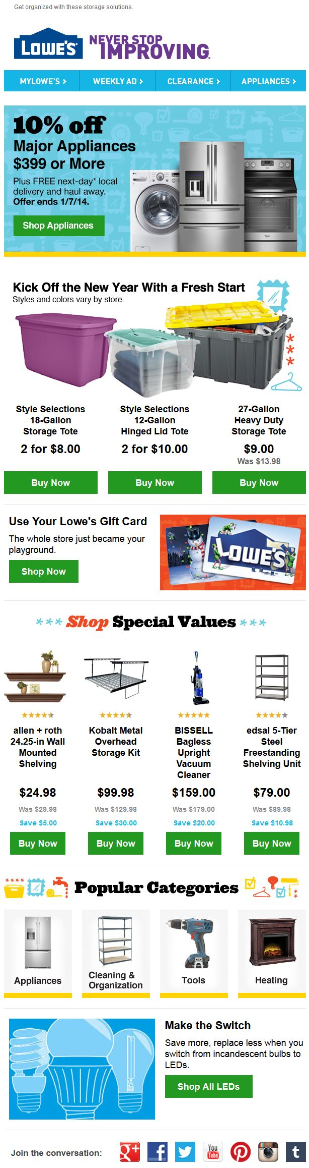 Best Sitewide Sale  Clearance Emails Images On