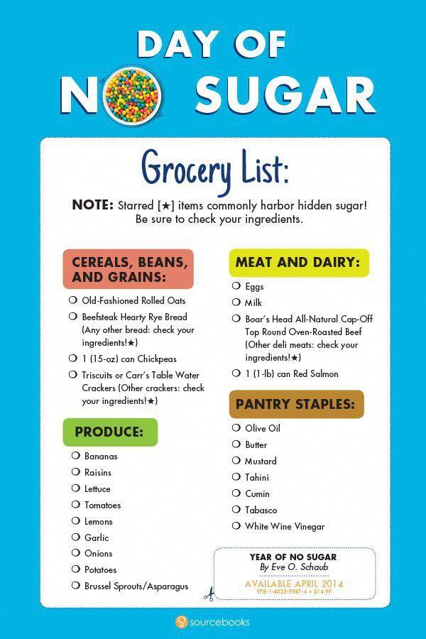 diet with zero sugar