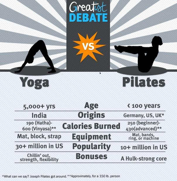 Pilates Quotes Inspiration. QuotesGram