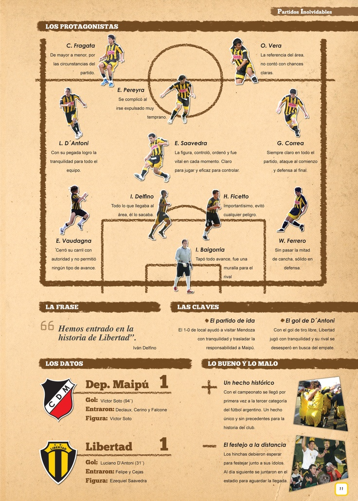 Partidos inolvidables del Club Deportivo Libertad de Sunchales / Memorable matches of Club Deportivo Libertad Sunchales
