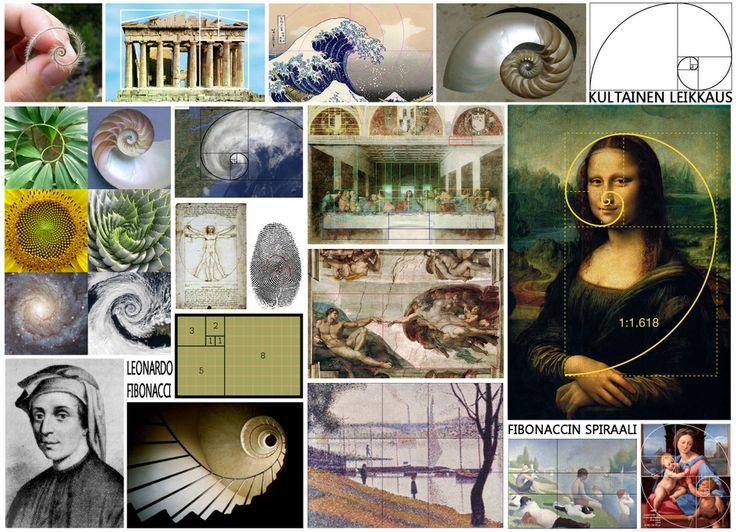 Kultainen leikkaus - Fibonaccin spiraali.