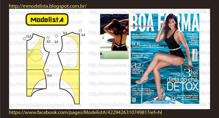 ModelistA: Resultados da pesquisa regata