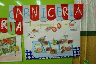 Aula Abierta T.E.A. Colegio Federico de Arce Martínez.: MATERIALES DE CLASE: Los Alimentos