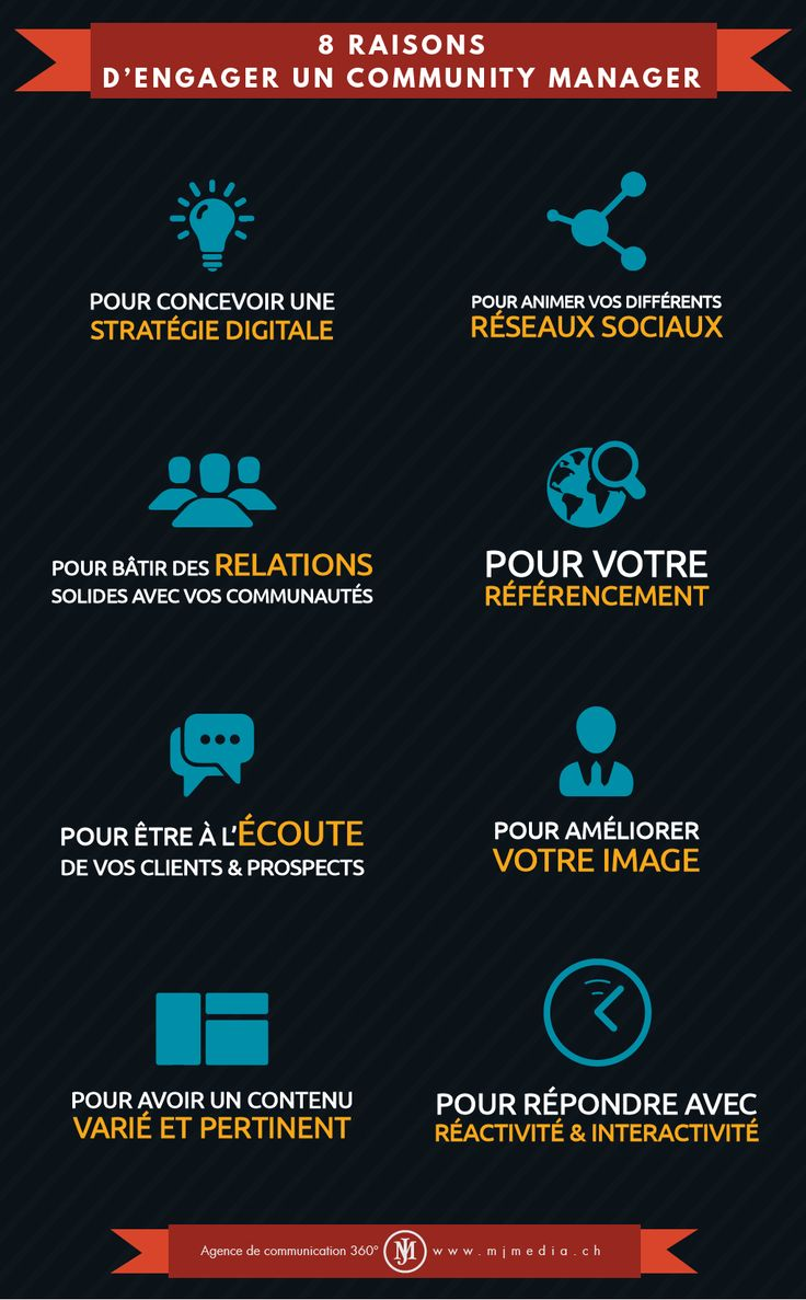 8 raisons d'engager un Commnity Manager - MJ MEDIA