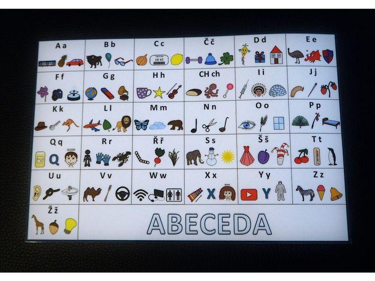 Obrázková abeceda .