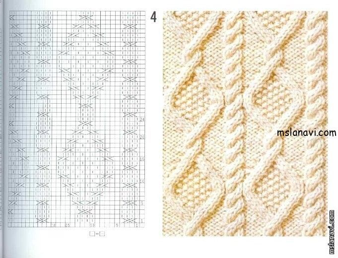 Вязаные пуловеры Клавдии Шиффер | Вяжем с Лана Ви