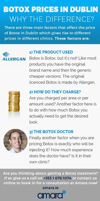Botox Prices in Dublin - Why The Difference - Amara Skincare