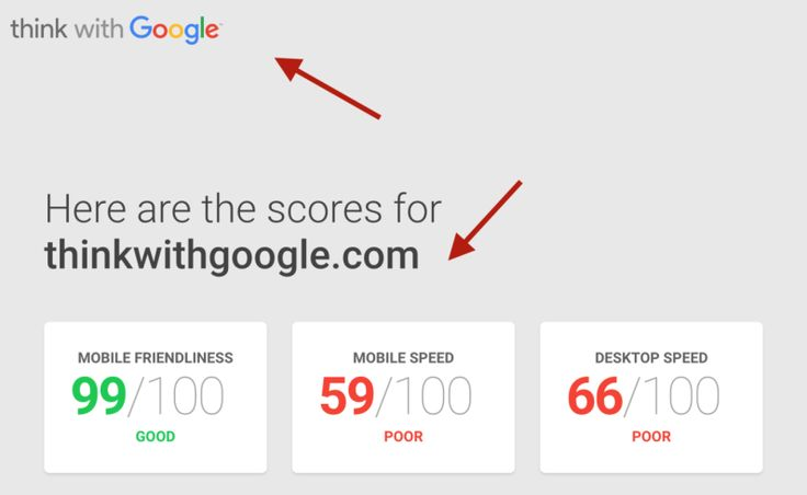 That awkward moment when Google fails its own website testing tool