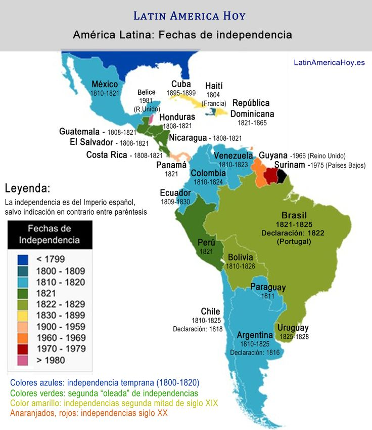 independencia-america-latina1.png (983×1134)