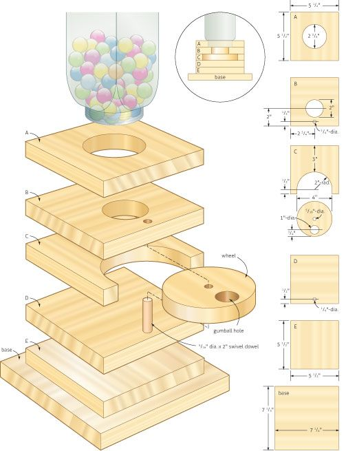 Gumball machine – Canadian Home Workshop. It gives me ideas on how to make such a dispenser with a laser machine...