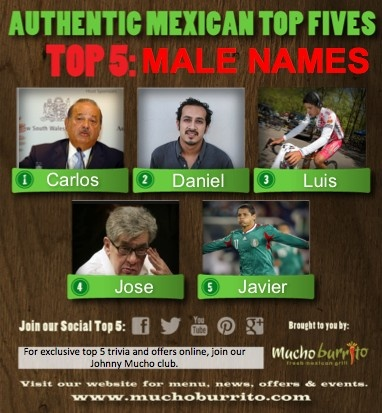 Top 5 Mexican Male Names Authentictrivia