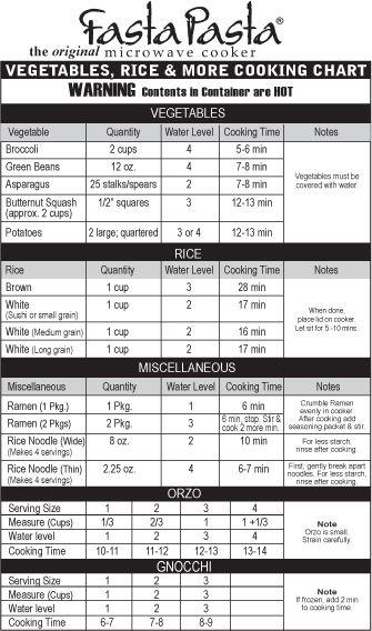 Fasta Pasta Vegetableore Cooking Chart