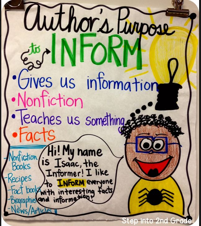Author's Purpose - to Inform