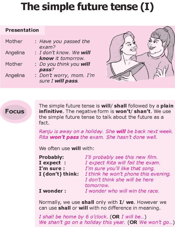 Grade 8 Grammar Lesson 12 The simple future tense (I)