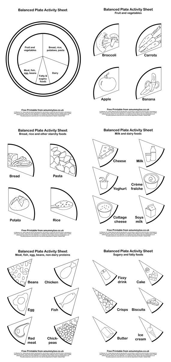 Learning what makes a healthy, balanced plate with this FREE printable activity sheet. The Department of Heath's 'Eatwell Plate', which sets out some basic rules about the proportions of different foods we should have on our plates. It's a simple way to make sure the whole family gets the nutrition they need, while keeping things like sugary, fatty treats to a sensible minimum.